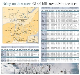 Where Should You Ski This Winter?