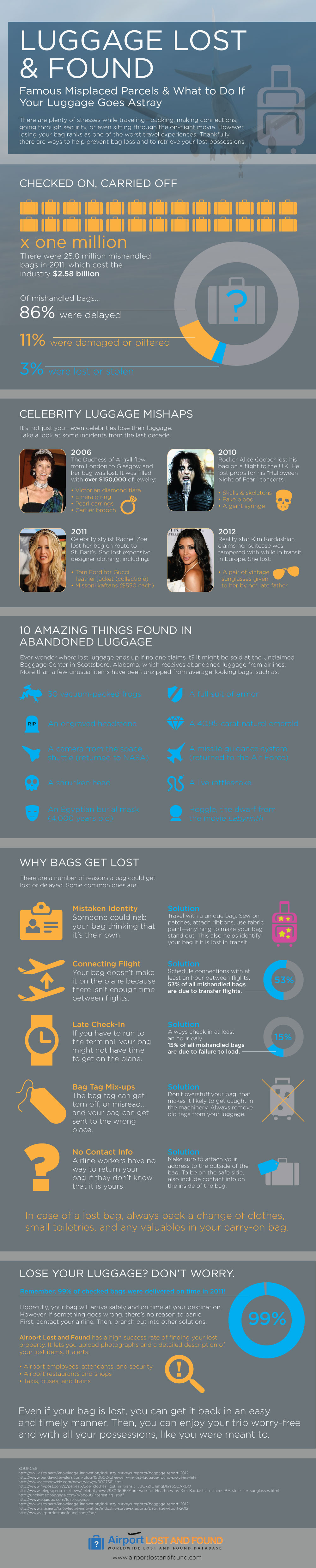 how to find your missing items lost on a plane or at the airport infographic theexpeditioner. Black Bedroom Furniture Sets. Home Design Ideas