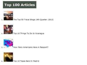 Top_100_Articles
